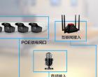 网络监控摄像头安装需要注意的几大事项
