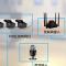 平安城市无线视频监控架构体系
