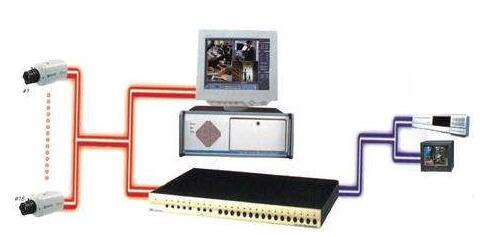 数字监控设备安装